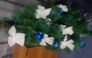 "Декупаж своими руками — шкатулка ""Рождественские ангелочки»."
