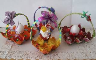 Пасхальная корзинка своими руками с яйцами и вербой.